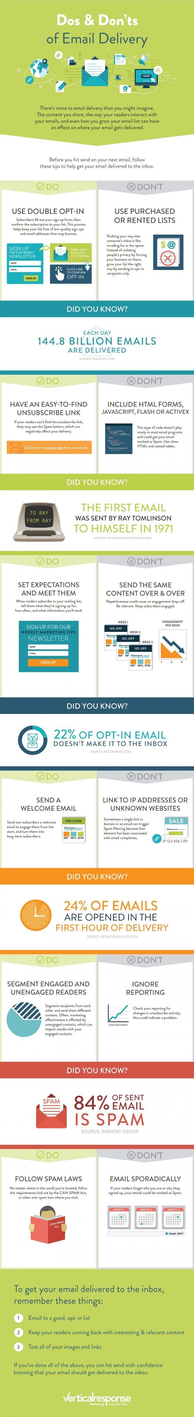 dos-and-donts-of-email-delivery-660x4815